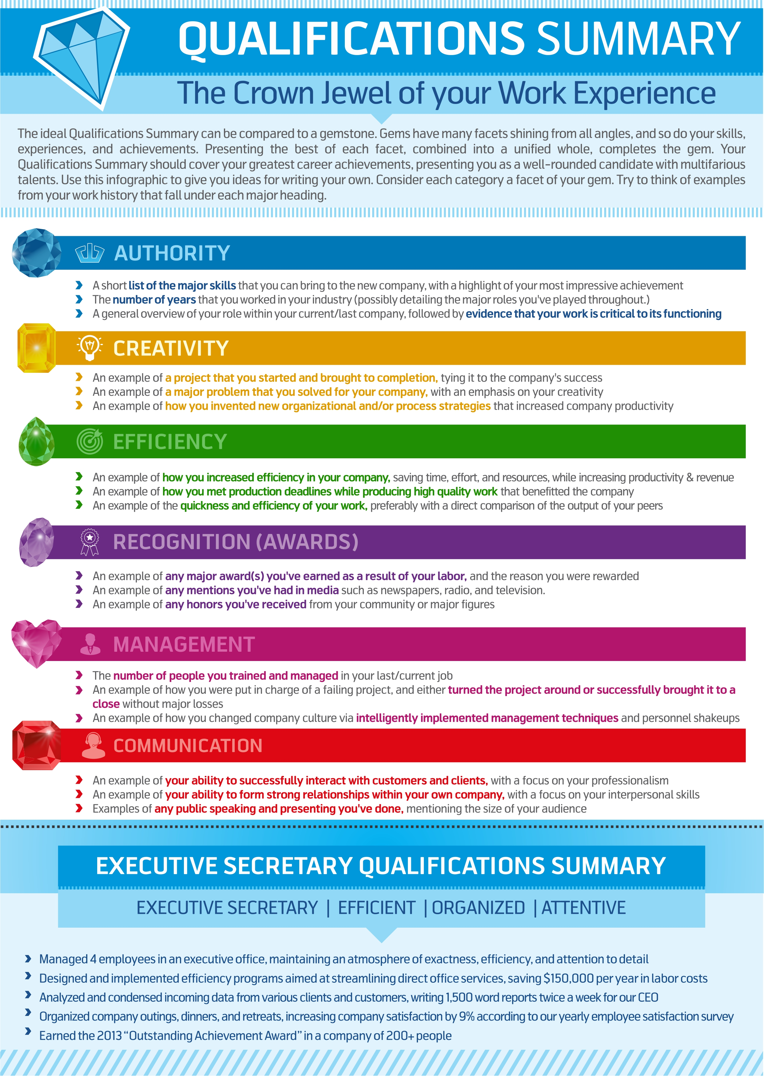 High Quality Qualifications Summary Infographic Intended Skills And Qualifications Examples