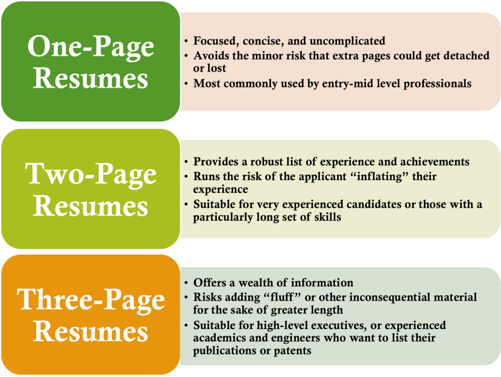 ideal resume length - Resume Paper