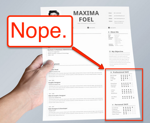 This is By Far the Dumbest Resume Trend Resume Genius