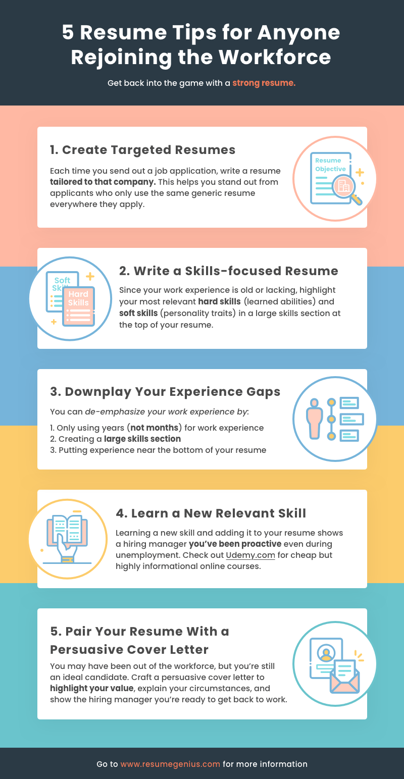 resume tips for anyone rejoining the workforce after an employment gap, infographic form
