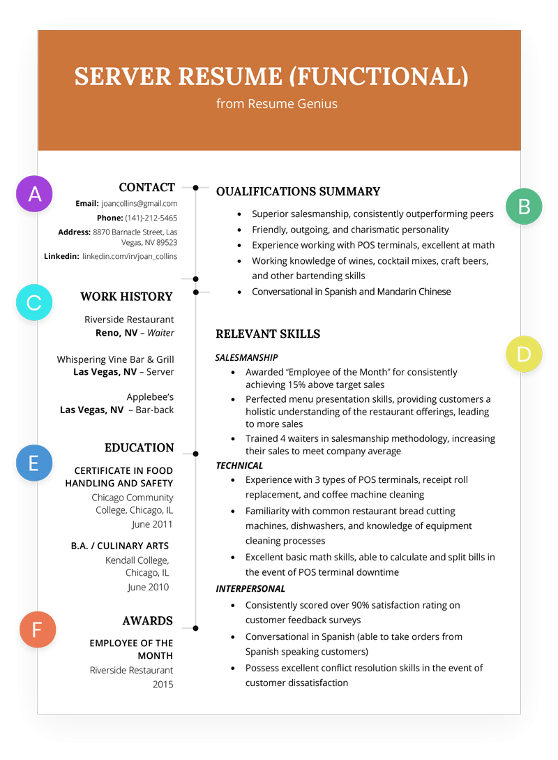 htw-functional-server-resume-example Sample Functional Resume Format on examples customer service, formats free, project management, what is, entry level,
