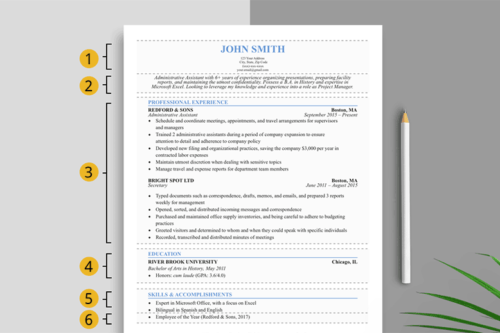 hero image highlighting the sections of a resume outline