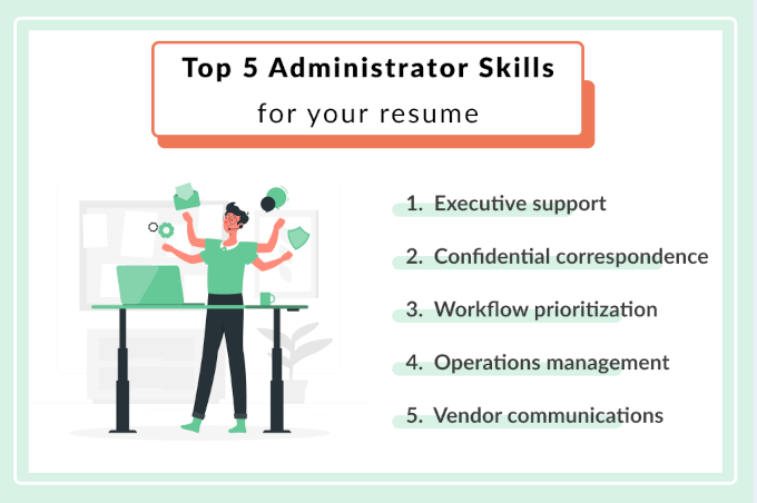 An infographic showing the top 5 administrator skills for your resume