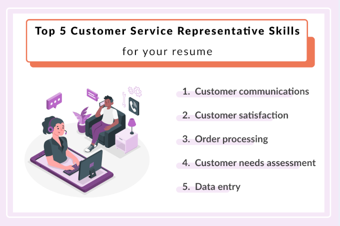 An infographic breaking down the top job skills for customer service representatives