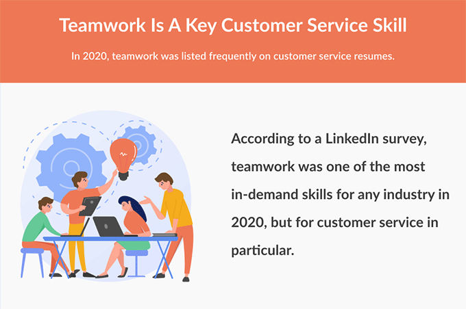 An infographic breaking down why teamwork is a great customer service skill for your resume