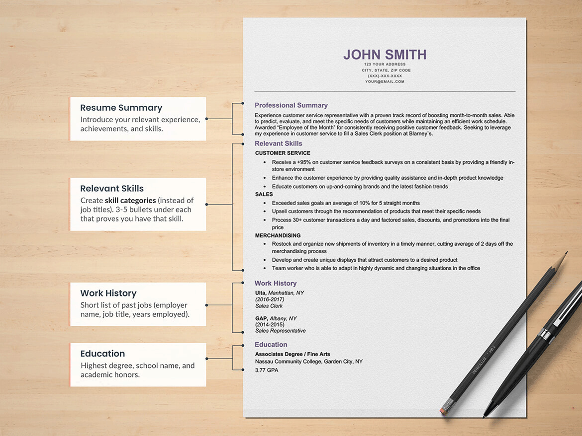 An example of a functional resume type
