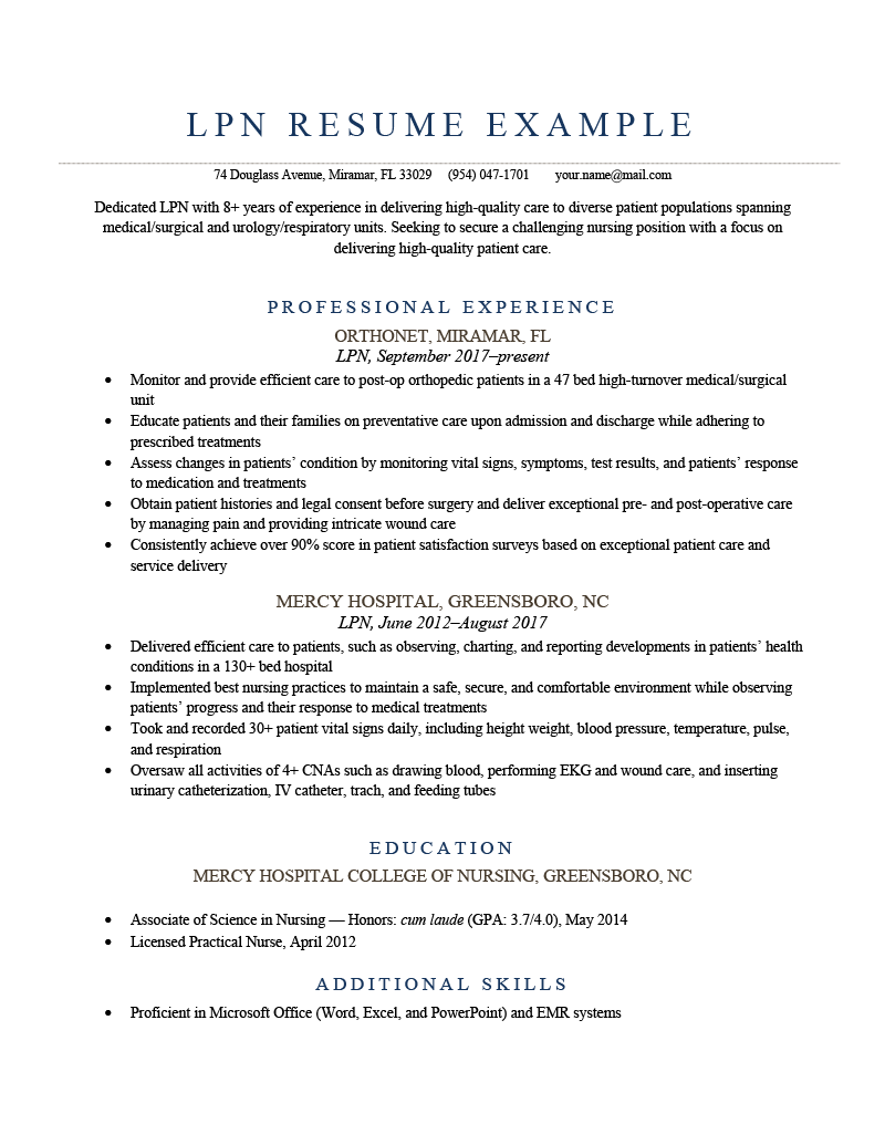 LPN Resume Sample Template