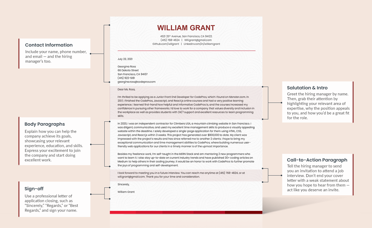 An example of a letter of application