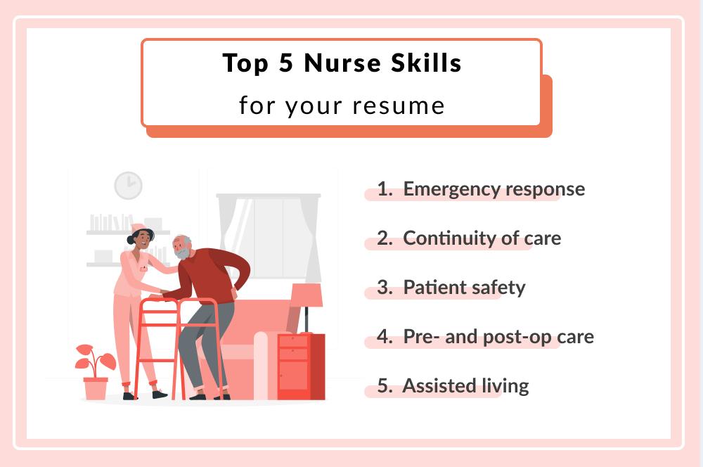 Nursing skills for a resume