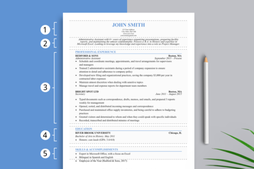 An image detailing the parts of a resume and what elements to include