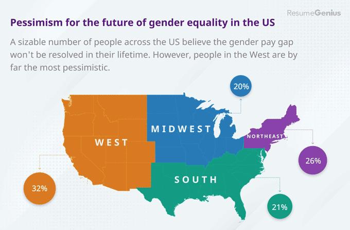 Pessimism vs optimism regarding the gender pay gap by region of the US.
