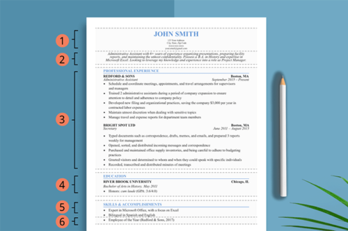 An example of a resume layout