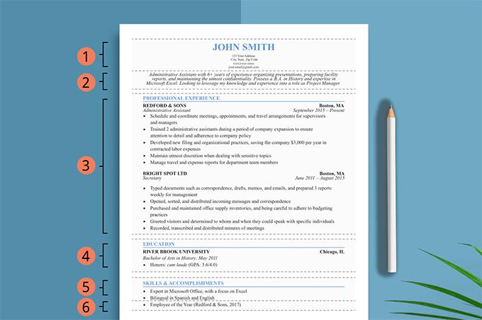 best layout resume