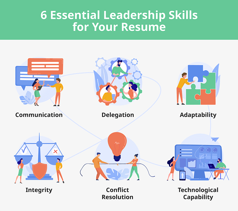 An image of six essential leadership skills for your resume