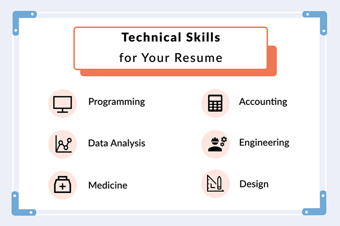 An infographic displaying the top technical skills for your resume