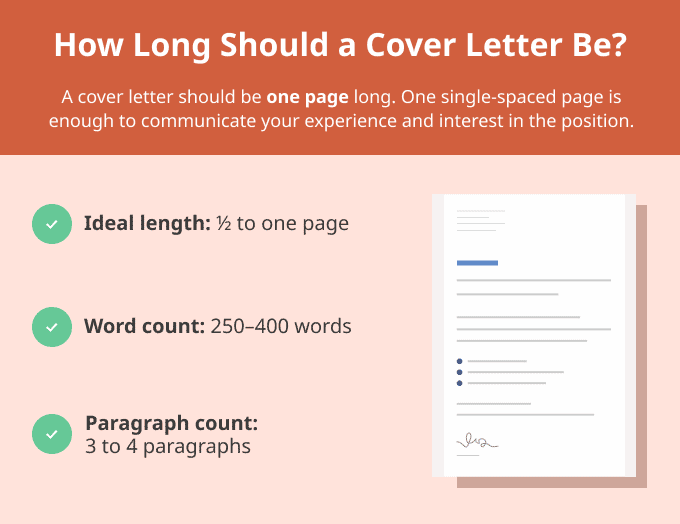 An infographic explaining exactly how long a cover letter should be