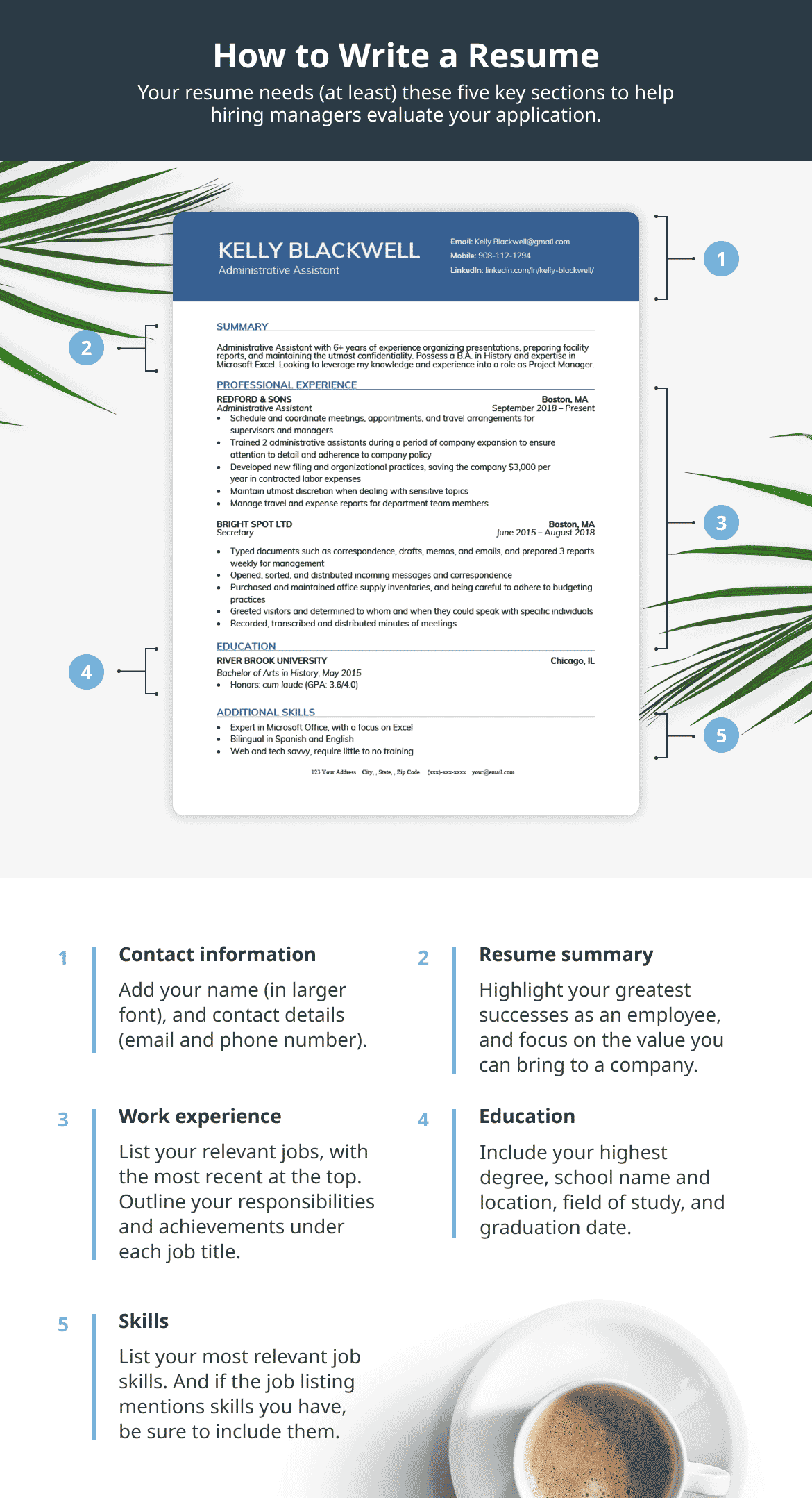 An infographic explaining how to write a resume