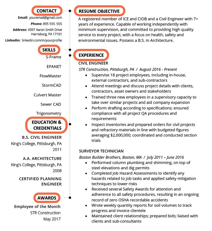 An example of a resume with proper header formatting