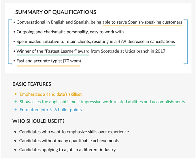 Summary of Qualifications Infographic